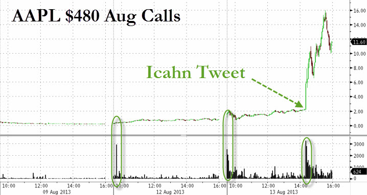 20130814_icahn[1]