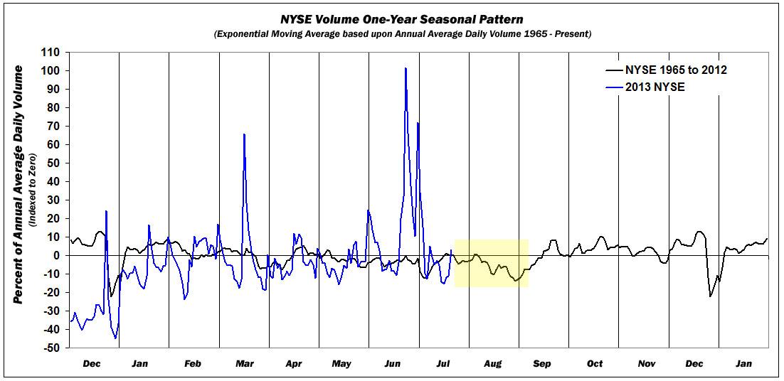 AIN_0813_20130723_Annual_Volume_NYSE