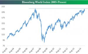 Bloomberg World