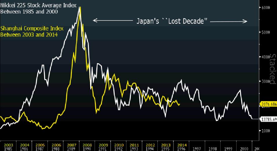 China vs Japón