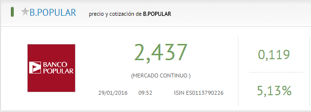 Cotización Banco Popular