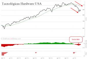 Hardware USA