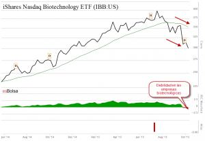 IBB Biotechnology 2015-2015