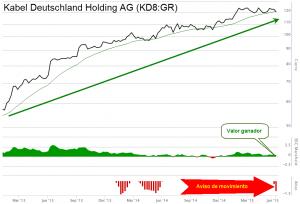 Kabel Deutchland KD8