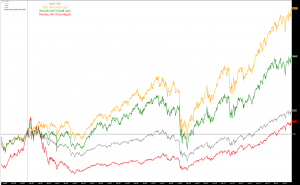 Mercado americano largo plazo