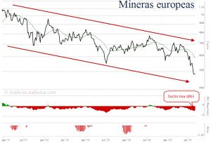 Mineras europeas