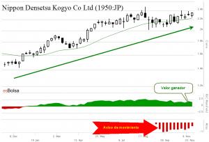 Nippon Densetsu Kogyo Co Ltd