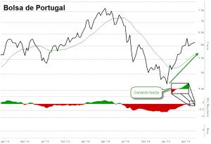 PSI Portugal