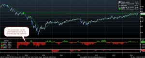 S8670P Index (STOXX Europe 600 R 2014-11-06 11-57-59