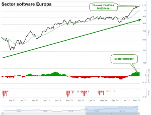 Software Europa