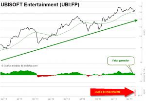 Ubisoft entretainment UBI