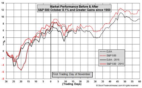analagía de mercado