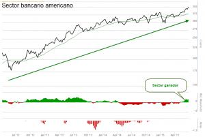 banca americana