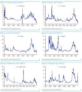 bonos europeos