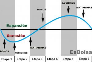 ciclo3[1]
