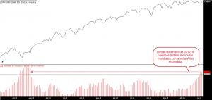 porcentaje mercados con Atlas encendido