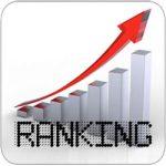 ranking bolsas