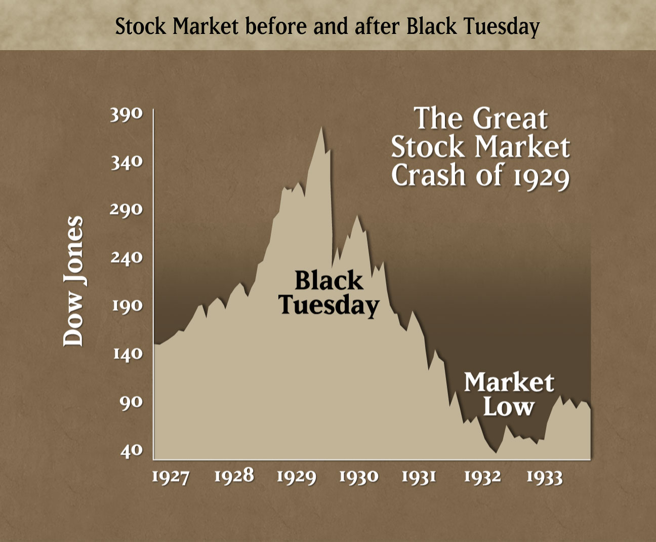 stock-market-crash-1929[1]