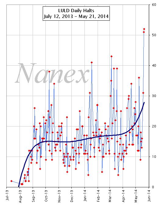 subastas de volatilidad