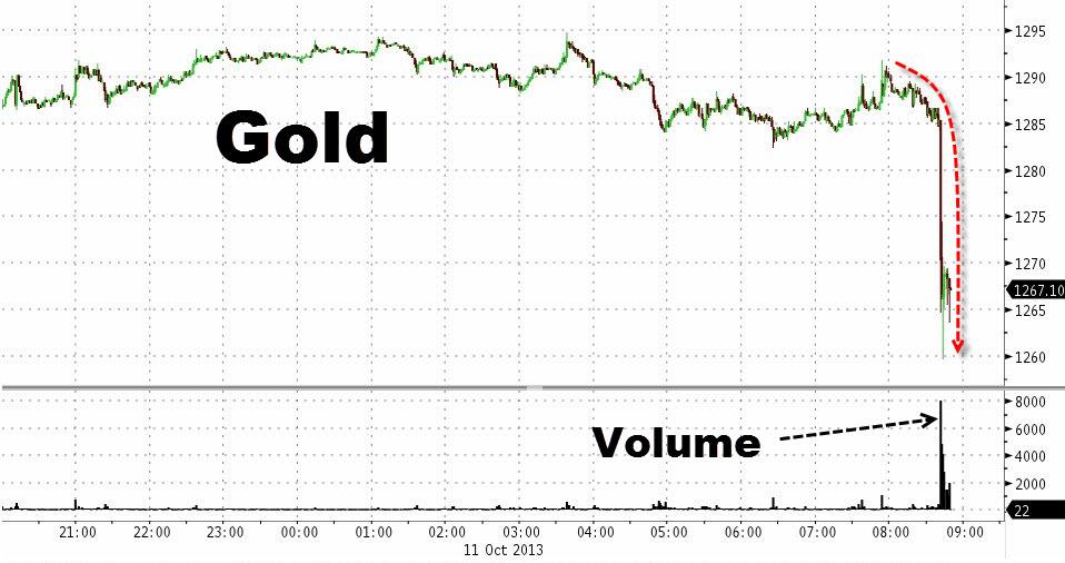 venta masiva de oro