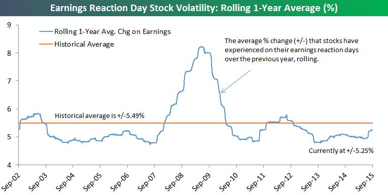 volatilidad valores